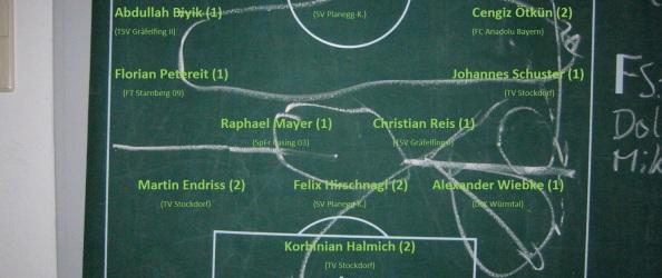 Die Würmtal-Elf der Woche_2012 KW 17_343. Foto: BLOGpunkt Sport.